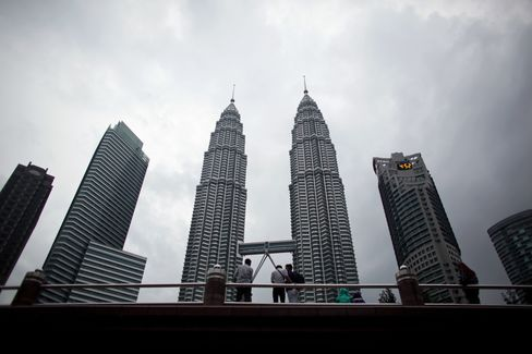 Citigroup Said to Stop Submissions for Two Key Rates in Malaysia