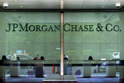 Bank Risk Tumbling as Liquidity Rule Loosened: Credit Markets