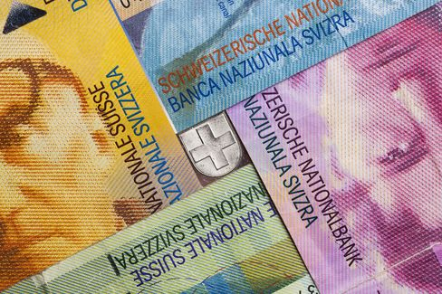 Franc Rises to Six-Week High Versus Euro on Italy