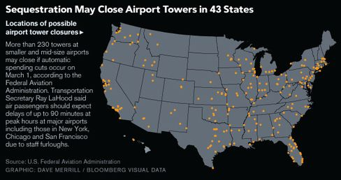 GRAPHIC: Sequestration May Close Airport Towers in 43 States