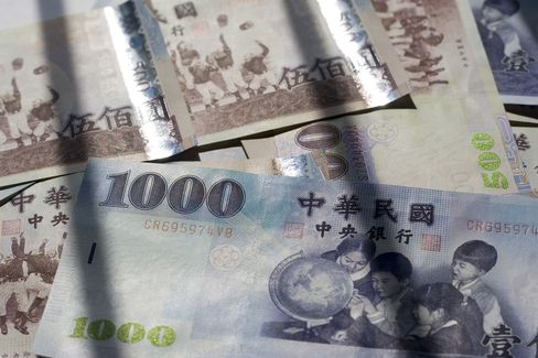 Taiwan Said to Limit Bullish Currency Bets as Yen Hits 2008 Low