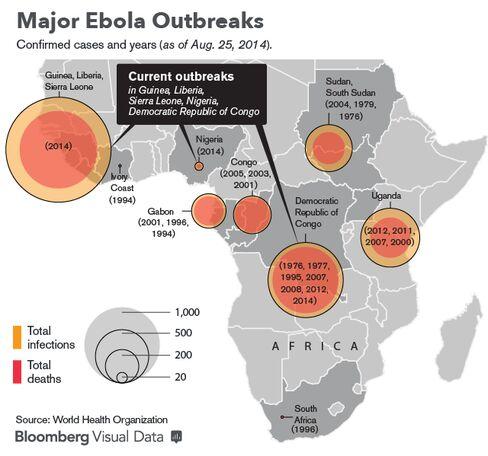 Major Ebola Outbreaks: Update Aug. 25
