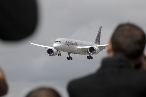 Orders for U.S. Durable Goods Probably Slumped on Airplanes