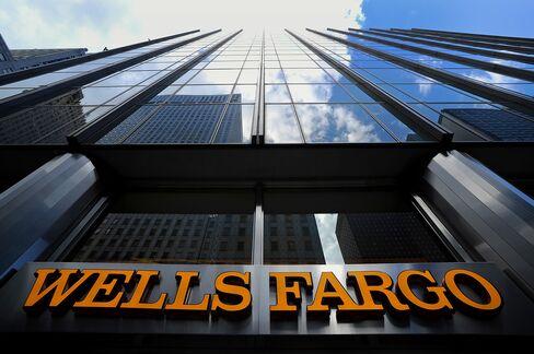 Wells Fargo Said to Eliminate 2,300 Mortgage Production Jobs