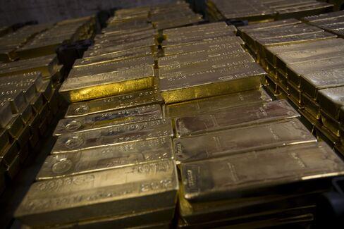 Gold Falls Below $1,200 to 34-Month Low on U.S. Economic Data