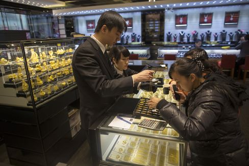Gold Bears Braced for U.S. to China Growth Recovery