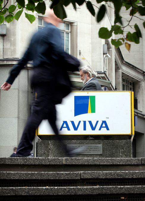 A Pedestrian Passes The Aviva Plc Headquarters