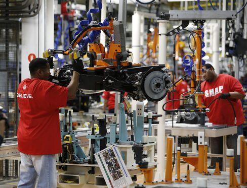 Job Market Growth