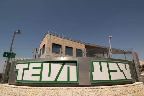 Teva Puts at 16-Month High on Revenue Threat