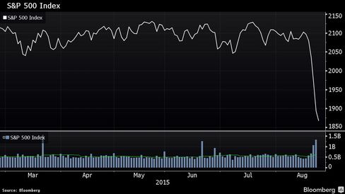 U.S. stocks slide continues