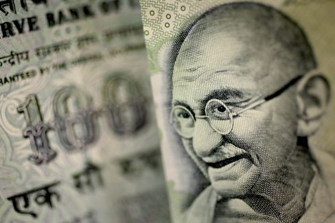 Rupee Rally to Falter on Current-Account Deficit