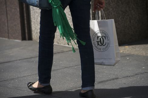 Consumer Spending in U.S. Rises as Jobs Propel Incomes