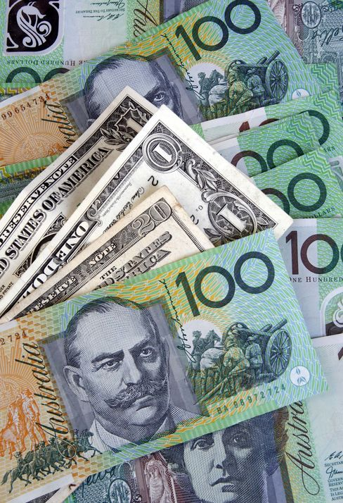 Aussie Rides Commodity Boom as Credit Suisse, RBS See Gain