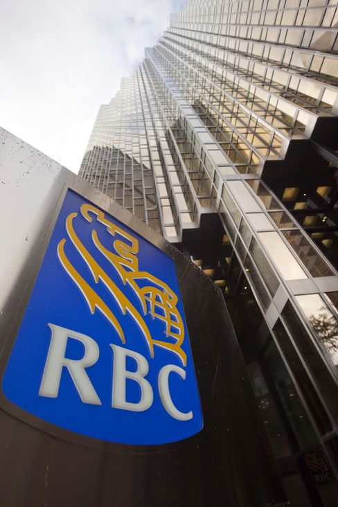 Royal Bank of Canada Profit Falls on Lower Trading