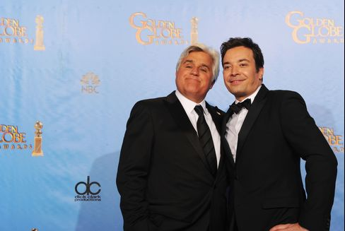 NBC Said Preparing for Fallon as Possible 'Tonight Show' Host