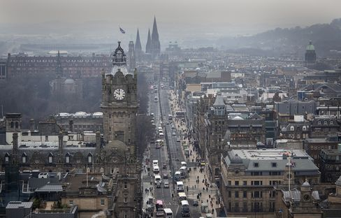 Scottish Independence Raises Red Flag for Investors