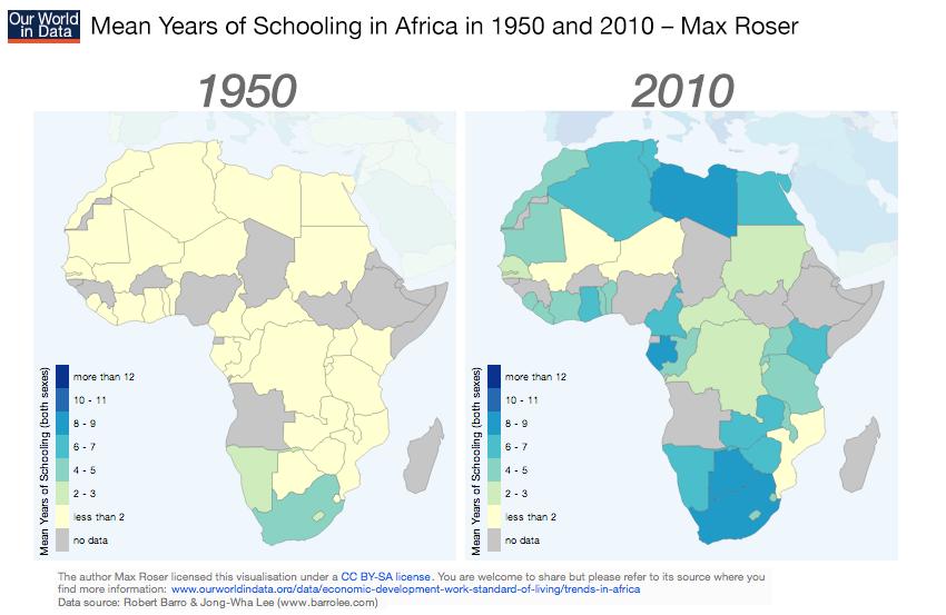 Africa schooling