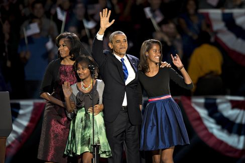 Obama Wins Re-Election Defeating Romney in Crucial States