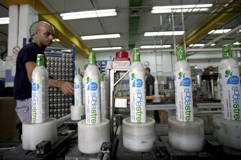 Sodastream Surges in German Trading on PepsiCo Takeover Report