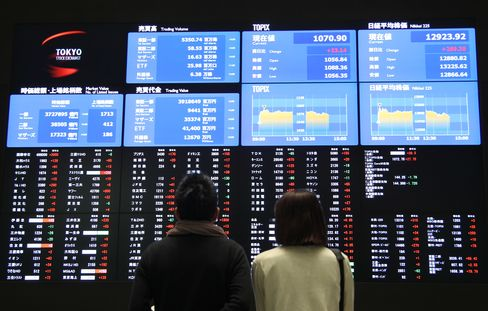 Asian Stocks Gain, Led by Japanese Shares, on BOJ Stimulus