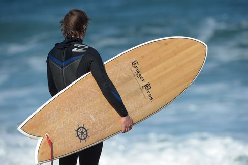 Billabong Gets A$527 Million Offer From VF Corp., Altamont
