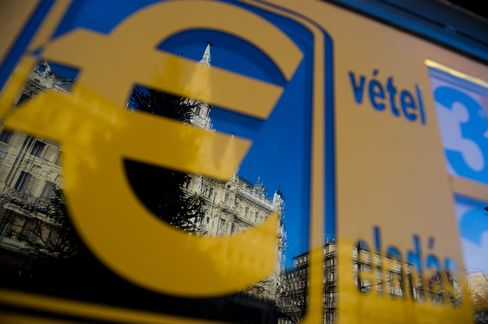 Euro Touches Two-Week Low on Slowdown Signs; Yen Holds Gains