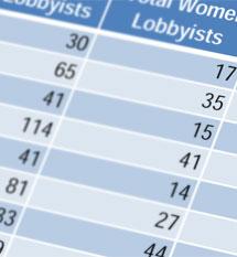 Graphic: Bloomberg Rankings