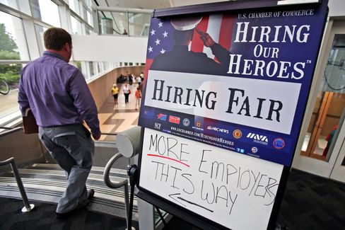Hiring Probably Limited by Slowing Growth
