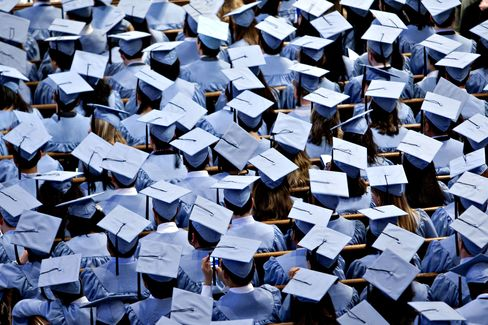 U.S. College Loan Defaults Increase to Highest Level Since