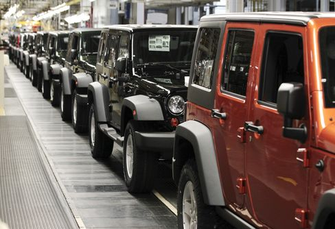 Chrysler Posts Smaller-Than-Estimated Loss
