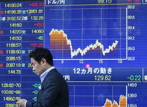 Asian Stocks Gain Before China Data; Kiwi Rises on Jobless Drop