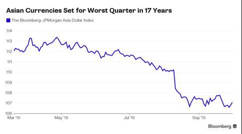 Рынки мира показали худший квартал за 4 года