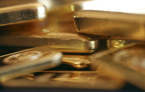 Gold May Tumble to $1,535 on 200-Day Average