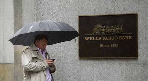 Wells Fargo Will Match JPMorgan for Earnings Season