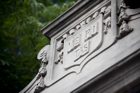 Harvard Endowment Rises 21% on Gains by Hedge Funds