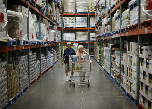 Stagnant Incomes Signal Restraint in Spending by U.S. Consumers