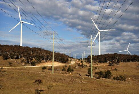 Wind energy in Australia