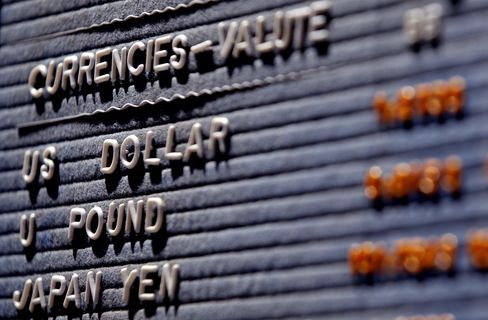 Currency Rates Said to Face Global Regulation