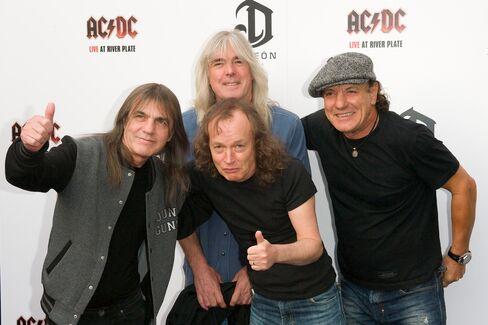 AC/DC Band Members