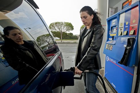 U.S. Gasoline Rises to $3.08 a Gallon