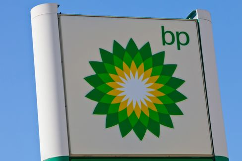 BP Fourth-Quarter Earnings Decline as Production Retreats