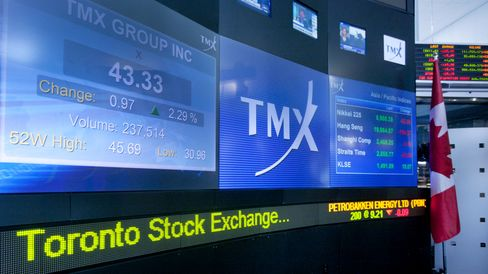 Nobody Wants TMX With 198% Return on Maple Acquisition