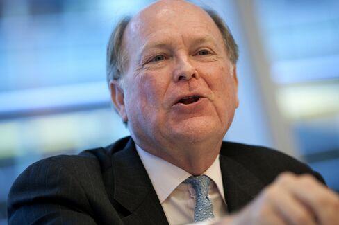 Fed Reserve Bank of Philadelphia President Charles Plosser