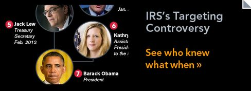GRAPHIC: IRS's Targeting Controversy