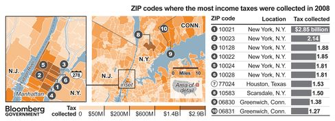 Income tax collection by zip codes