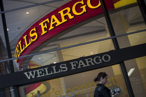 Wells Fargo Leads Doubling in U.S. Corporate Bond Offerings