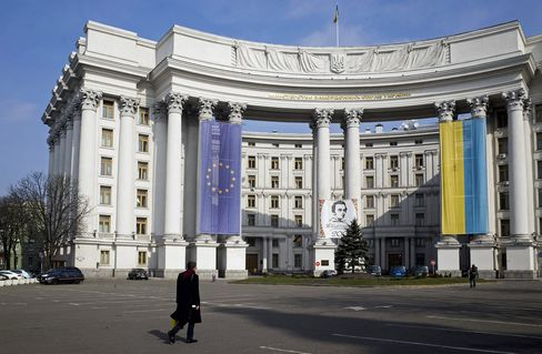 Ministry of Foreign Affairs in Kiev