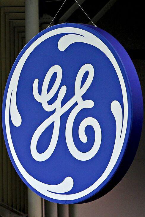 GE Capital Boosting Lending as Bond Market Wavers