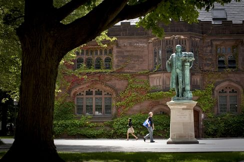 Princeton Drug Royalties Lead to Challenge of Tax-Exempt Status