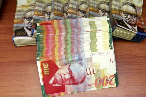 Shekel Extends Slump on Rate Reduction Outlook